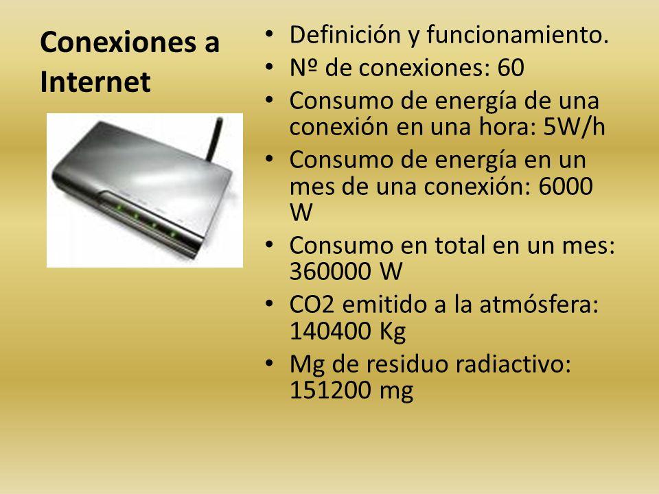 Conexiones a Internet Definición y funcionamiento. Nº de conexiones: 60 Consumo de energía de una conexión en una hora: 5W/h Consumo de energía en un