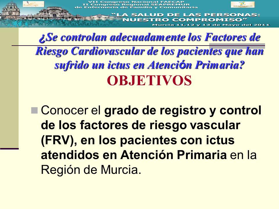 ¿ Se controlan adecuadamente los Factores de Riesgo Cardiovascular de los pacientes que han sufrido un ictus en Atenci ó n Primaria.