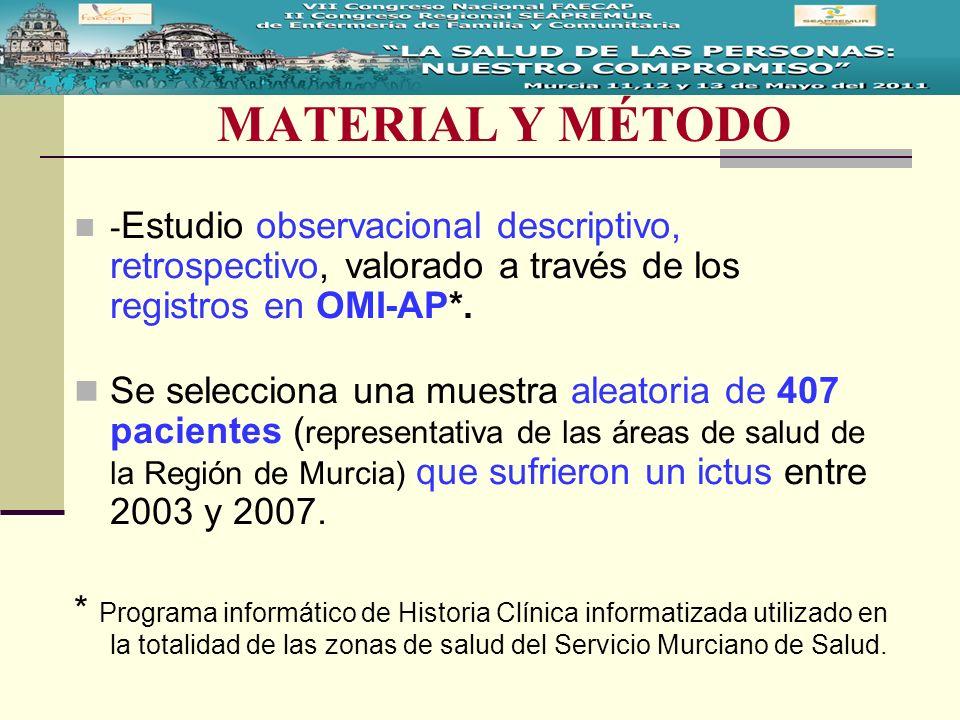 MATERIAL Y MÉTODO - Estudio observacional descriptivo, retrospectivo, valorado a través de los registros en OMI-AP*. Se selecciona una muestra aleator