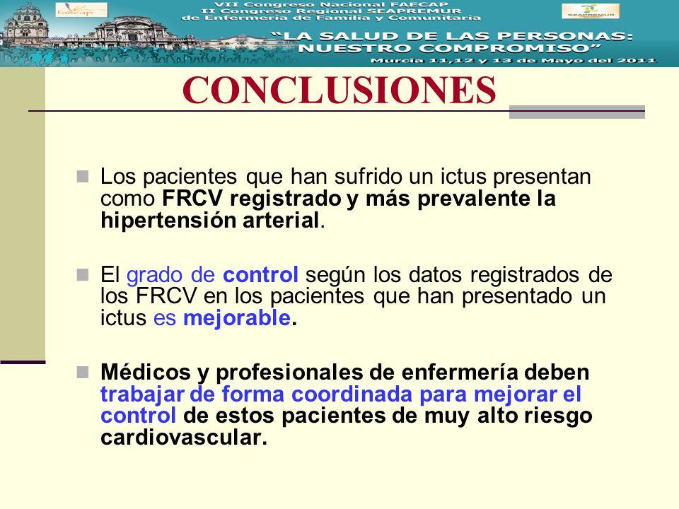 CONCLUSIONES Los pacientes que han sufrido un ictus presentan como FRCV registrado y más prevalente la hipertensión arterial. El grado de control segú