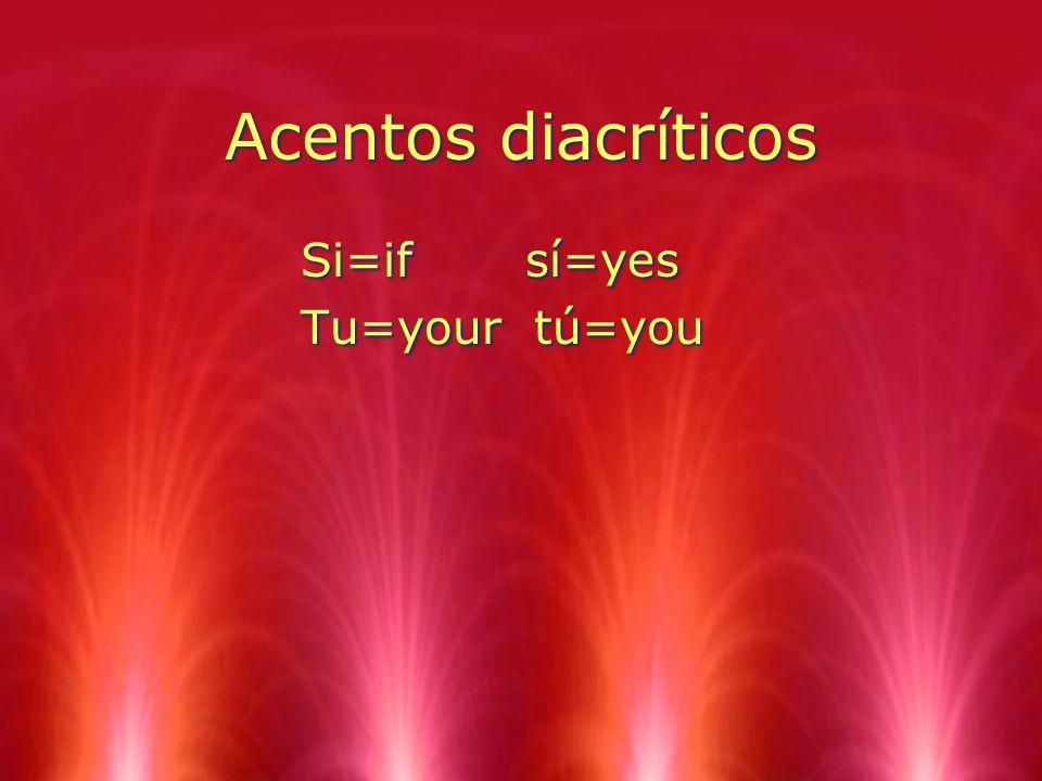 Acentos diacríticos Si=if sí=yes Tu=your tú=you Si=if sí=yes Tu=your tú=you