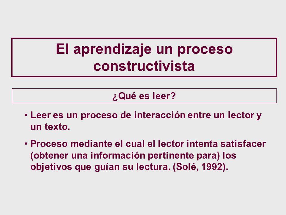 El aprendizaje un proceso constructivista ¿Qué es leer? Leer es un proceso de interacción entre un lector y un texto. Proceso mediante el cual el lect