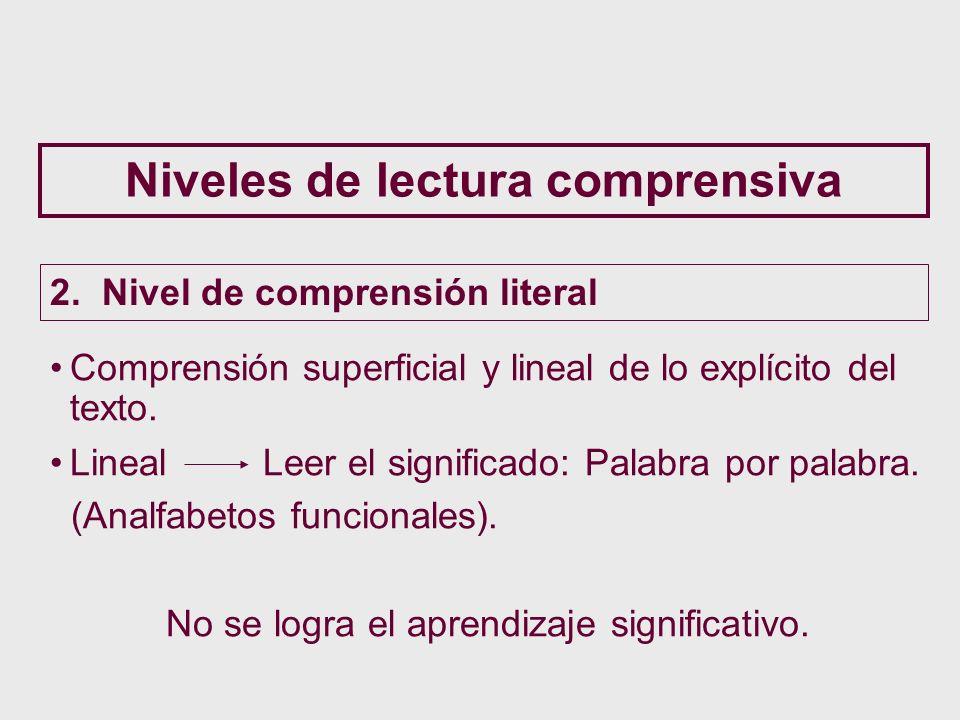 2. Nivel de comprensión literal Comprensión superficial y lineal de lo explícito del texto. Lineal Leer el significado: Palabra por palabra. (Analfabe