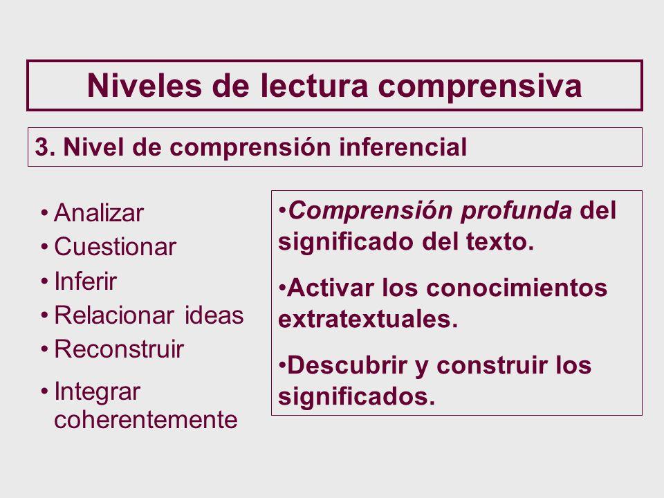 3. Nivel de comprensión inferencial Analizar Cuestionar Inferir Relacionar ideas Reconstruir Integrar coherentemente Comprensión profunda del signific