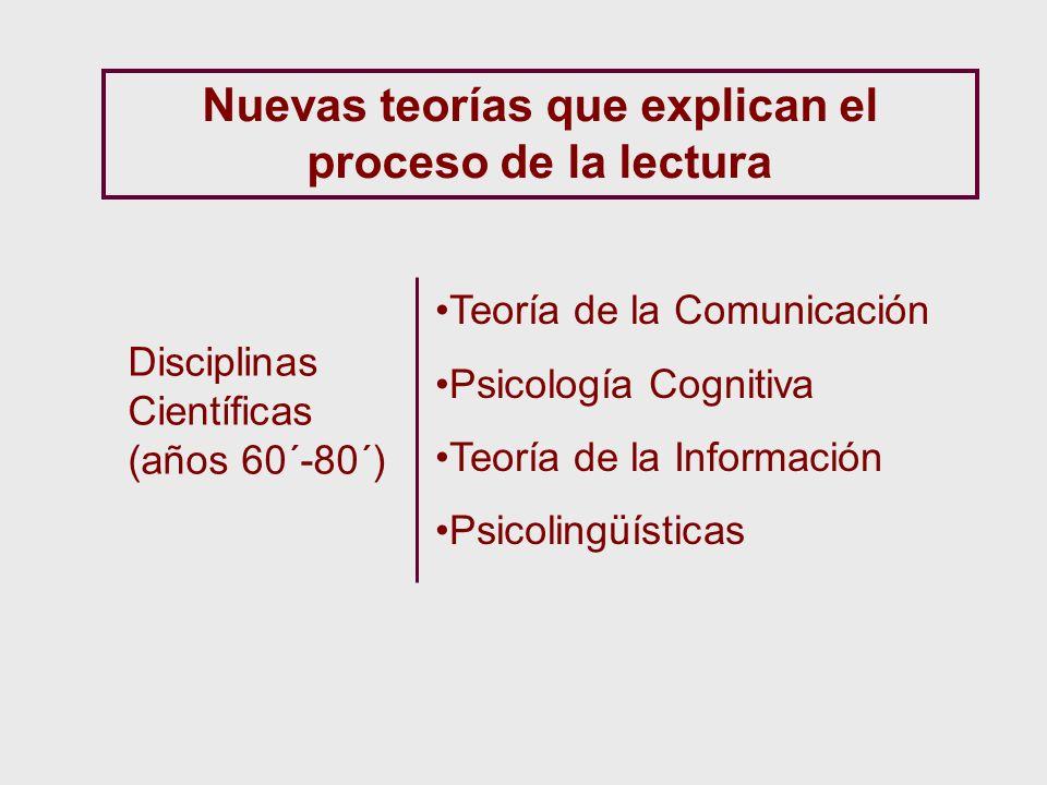 Nuevas teorías que explican el proceso de la lectura Disciplinas Científicas (años 60´-80´) Teoría de la Comunicación Psicología Cognitiva Teoría de l