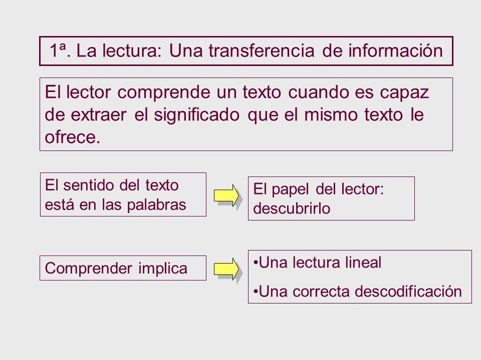 1ª. La lectura: Una transferencia de información El lector comprende un texto cuando es capaz de extraer el significado que el mismo texto le ofrece.