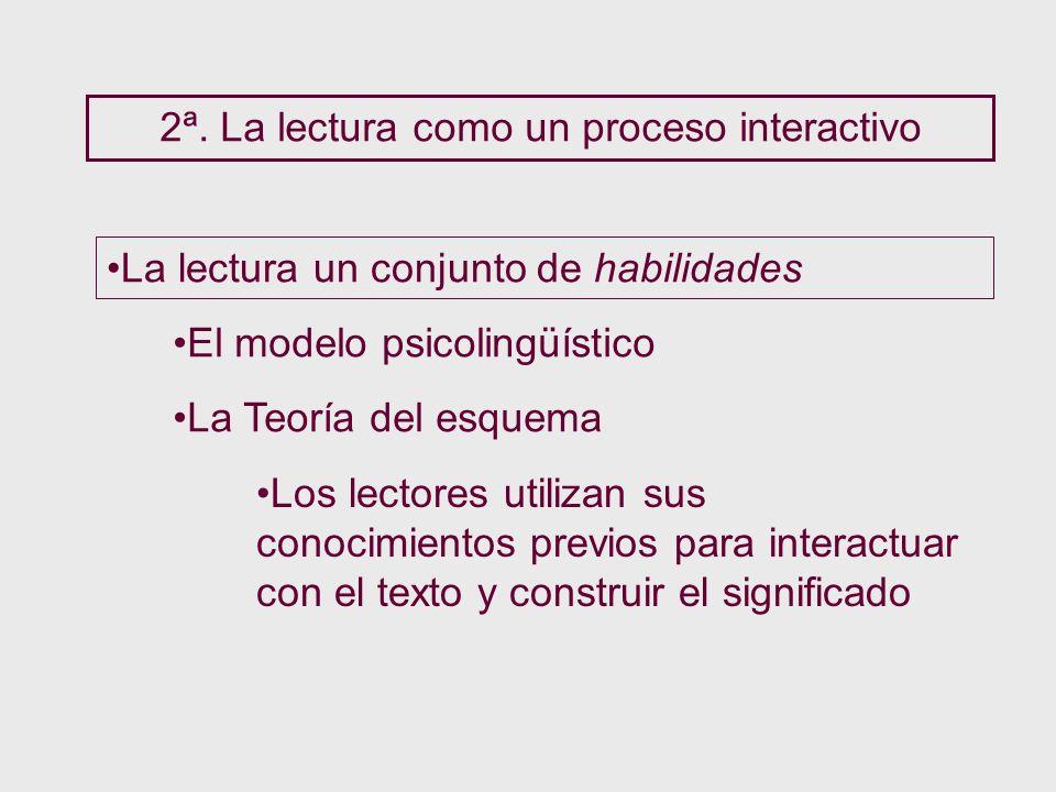 2ª. La lectura como un proceso interactivo La lectura un conjunto de habilidades El modelo psicolingüístico La Teoría del esquema Los lectores utiliza