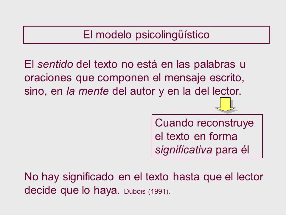 El modelo psicolingüístico El sentido del texto no está en las palabras u oraciones que componen el mensaje escrito, sino, en la mente del autor y en