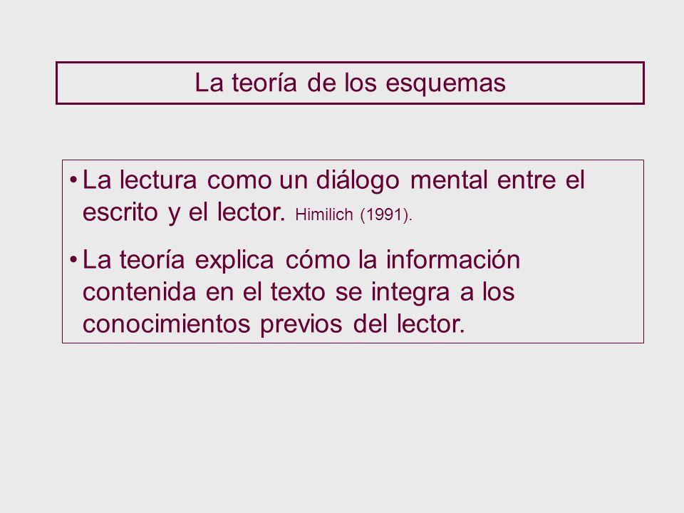 La teoría de los esquemas La lectura como un diálogo mental entre el escrito y el lector. Himilich (1991). La teoría explica cómo la información conte