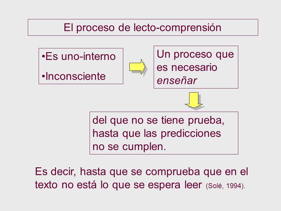 El proceso de lecto-comprensión Es uno-interno Inconsciente Un proceso que es necesario enseñar del que no se tiene prueba, hasta que las predicciones