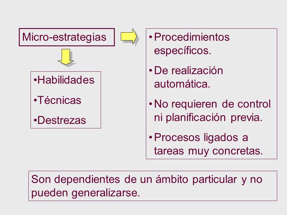 Micro-estrategias Habilidades Técnicas Destrezas Procedimientos específicos. De realización automática. No requieren de control ni planificación previ