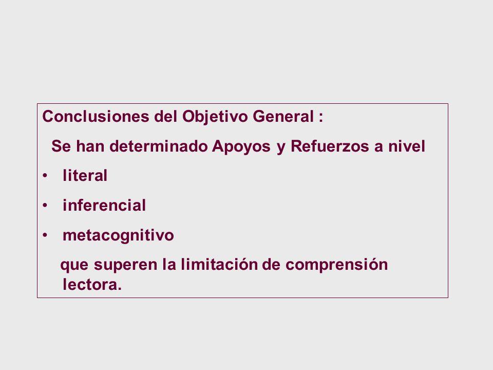 Conclusiones del Objetivo General : Se han determinado Apoyos y Refuerzos a nivel literal inferencial metacognitivo que superen la limitación de compr