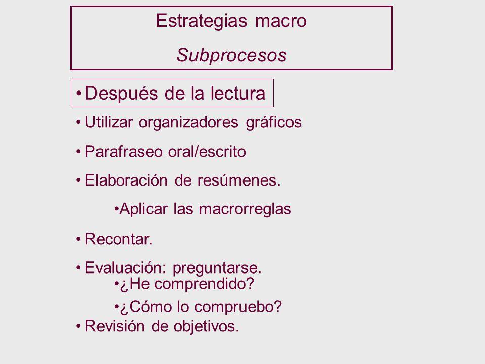 Estrategias macro Subprocesos Después de la lectura Utilizar organizadores gráficos Parafraseo oral/escrito Elaboración de resúmenes. Recontar. Evalua