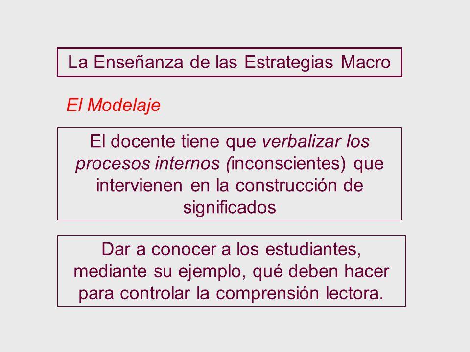 La Enseñanza de las Estrategias Macro El docente tiene que verbalizar los procesos internos (inconscientes) que intervienen en la construcción de sign