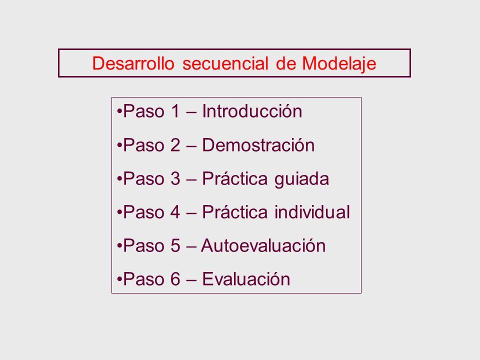 Desarrollo secuencial de Modelaje Paso 1 – Introducción Paso 2 – Demostración Paso 3 – Práctica guiada Paso 4 – Práctica individual Paso 5 – Autoevalu