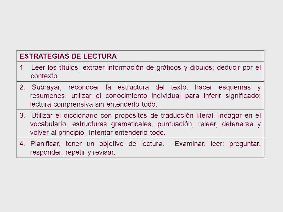 ESTRATEGIAS DE LECTURA 1 Leer los títulos; extraer información de gráficos y dibujos; deducir por el contexto. 2. Subrayar, reconocer la estructura de