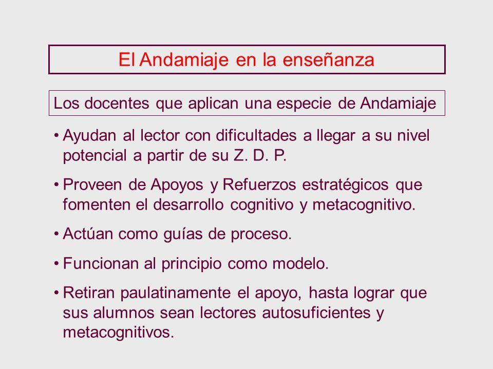 El Andamiaje en la enseñanza Ayudan al lector con dificultades a llegar a su nivel potencial a partir de su Z. D. P. Proveen de Apoyos y Refuerzos est