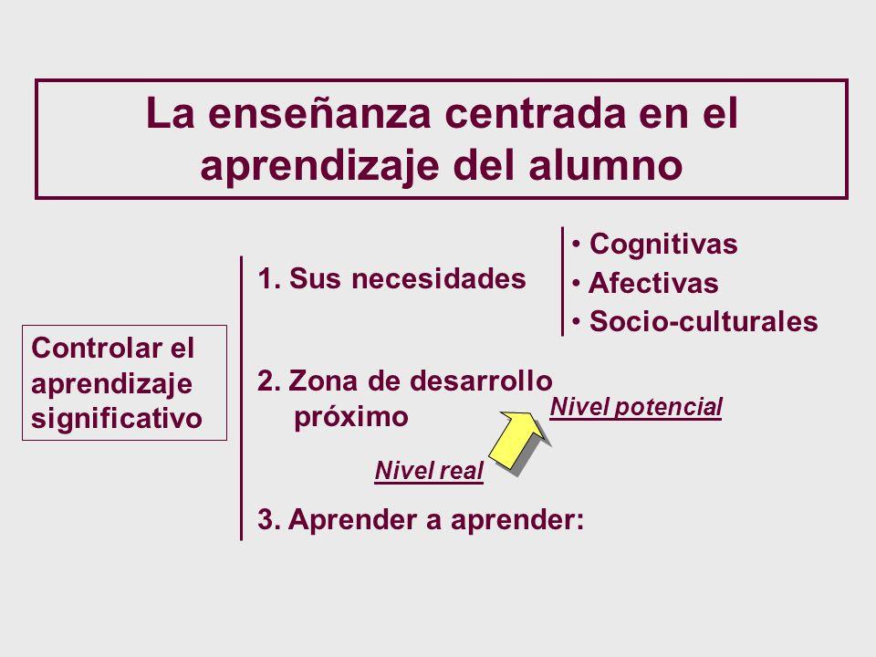 Controlar el aprendizaje significativo La enseñanza centrada en el aprendizaje del alumno 1. Sus necesidades 3. Aprender a aprender: 2. Zona de desarr