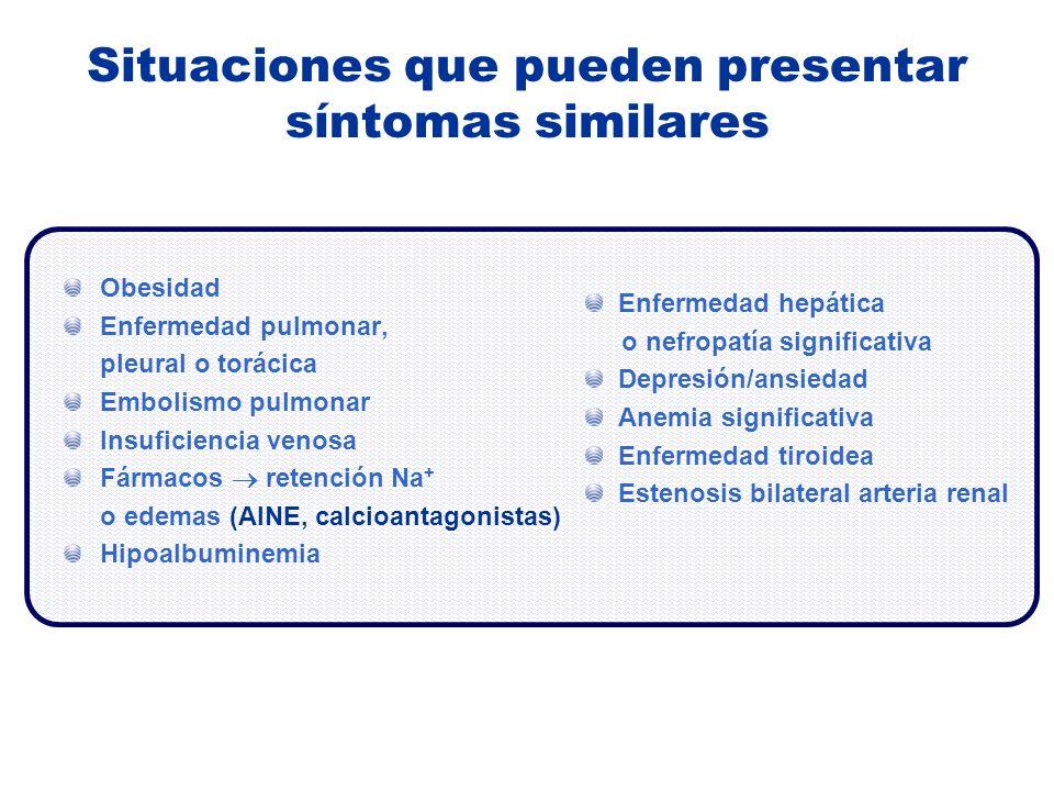 Situaciones que pueden presentar síntomas similares Obesidad Enfermedad pulmonar, pleural o torácica Embolismo pulmonar Insuficiencia venosa Fármacos