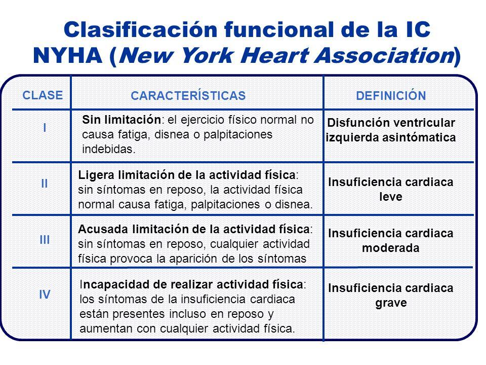 Clasificación funcional de la IC NYHA (New York Heart Association) CLASE Sin limitación: el ejercicio físico normal no causa fatiga, disnea o palpitac