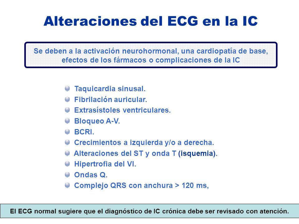 Alteraciones del ECG en la IC Taquicardia sinusal. Fibrilación auricular. Extrasístoles ventriculares. Bloqueo A-V. BCRI. Crecimientos a izquierda y/o