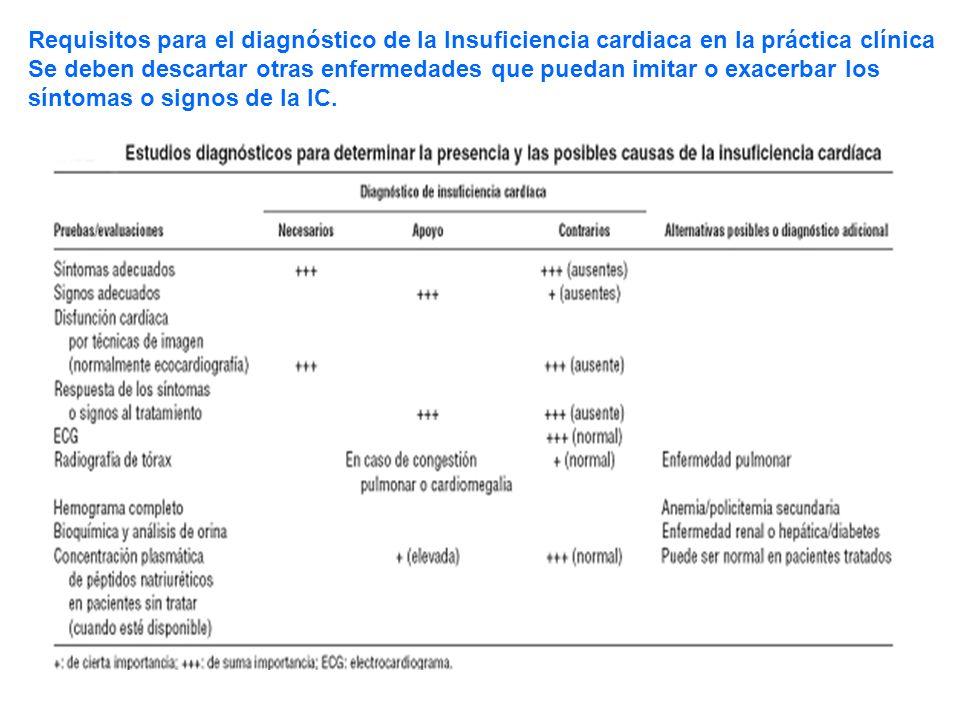 Requisitos para el diagnóstico de la Insuficiencia cardiaca en la práctica clínica Se deben descartar otras enfermedades que puedan imitar o exacerbar