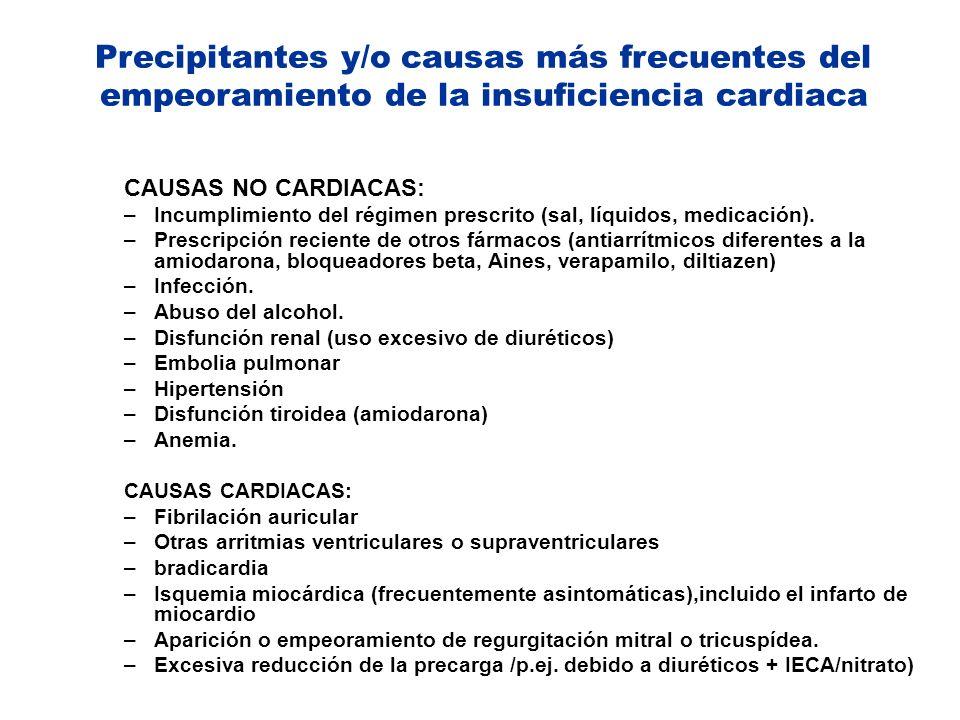 CAUSAS NO CARDIACAS: –Incumplimiento del régimen prescrito (sal, líquidos, medicación). –Prescripción reciente de otros fármacos (antiarrítmicos difer