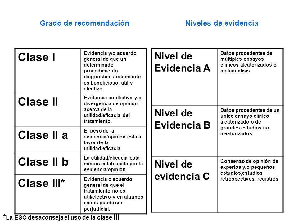Grado de recomendación Niveles de evidencia Clase I Evidencia y/o acuerdo general de que un determinado procedimiento diagnóstico /tratamiento es bene