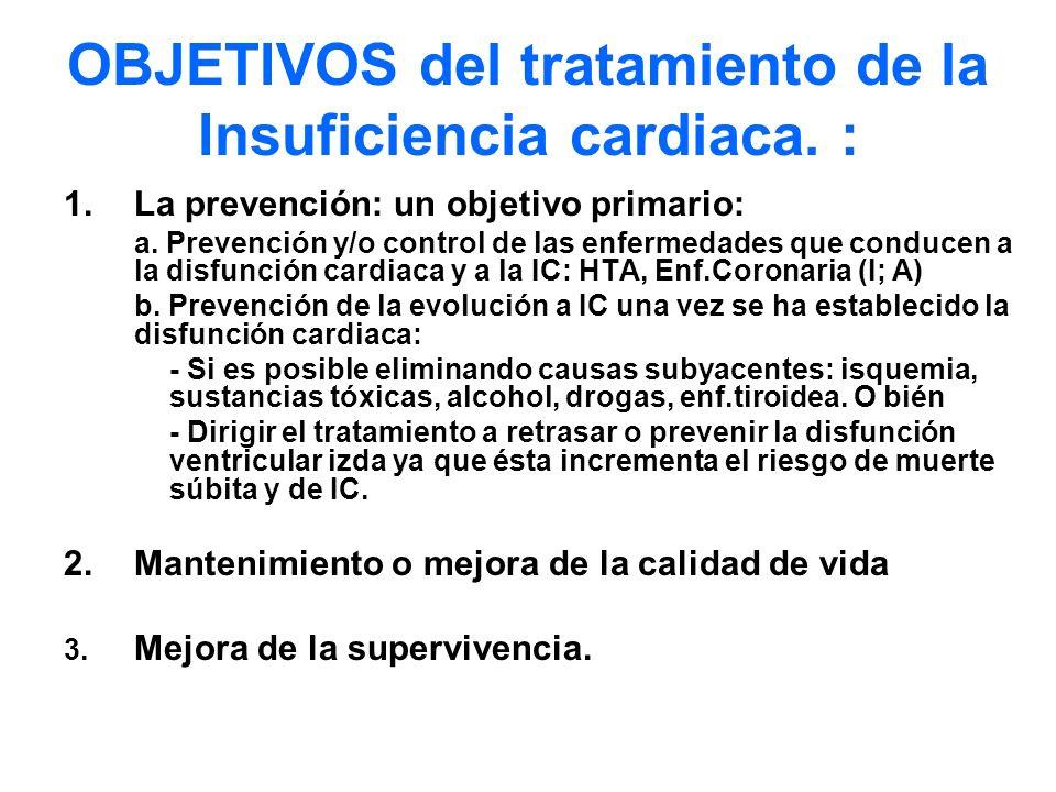 OBJETIVOS del tratamiento de la Insuficiencia cardiaca. : 1.La prevención: un objetivo primario: a. Prevención y/o control de las enfermedades que con