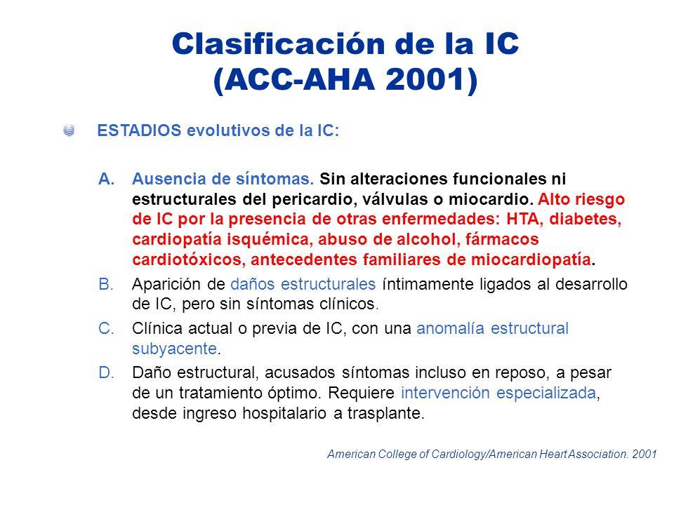Clasificación de la IC (ACC-AHA 2001) ESTADIOS evolutivos de la IC: A.Ausencia de síntomas. Sin alteraciones funcionales ni estructurales del pericard