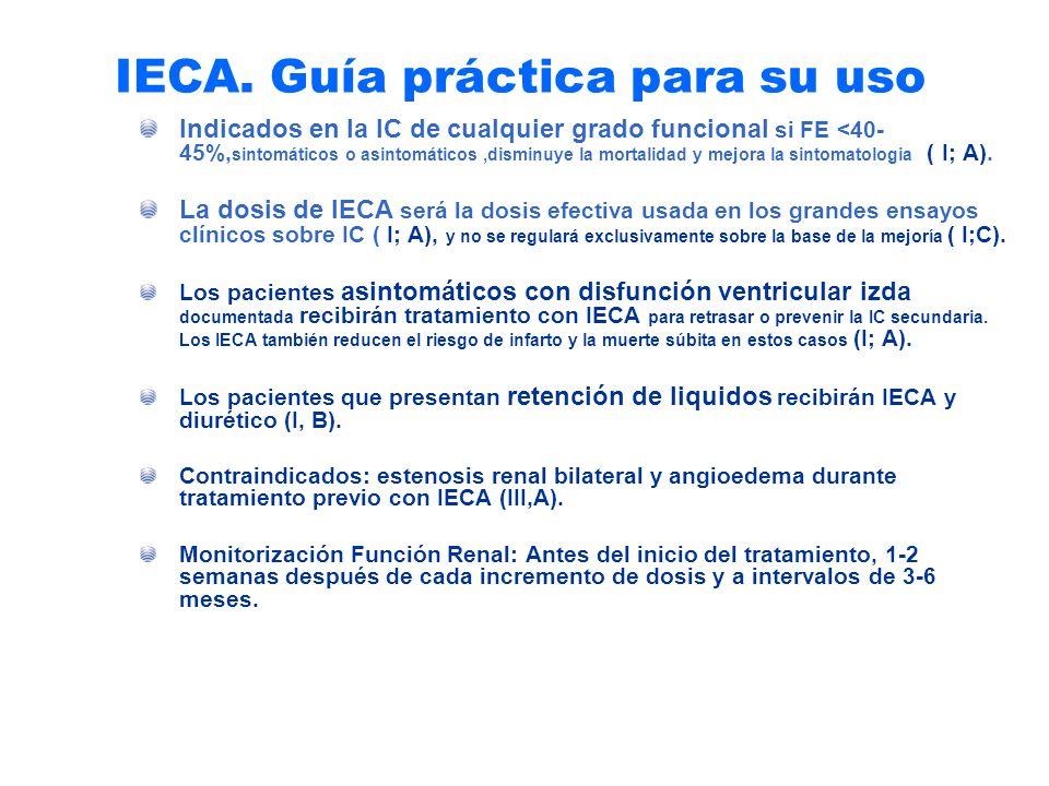 IECA. Guía práctica para su uso Indicados en la IC de cualquier grado funcional si FE <40- 45%, sintomáticos o asintomáticos,disminuye la mortalidad y