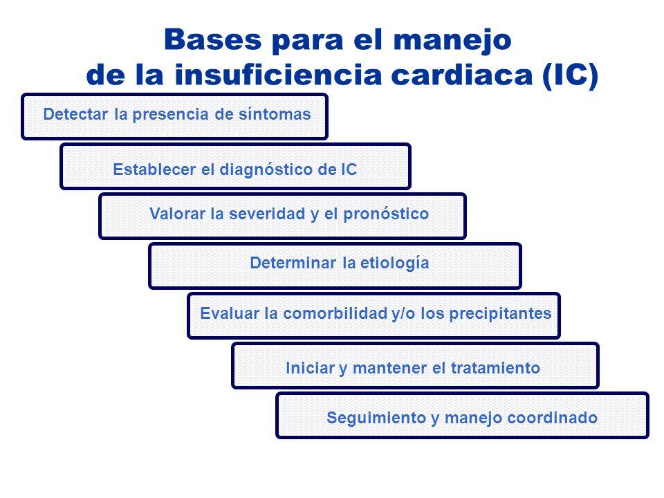 Bases para el manejo de la insuficiencia cardiaca (IC) Detectar la presencia de síntomas Establecer el diagnóstico de IC Valorar la severidad y el pro