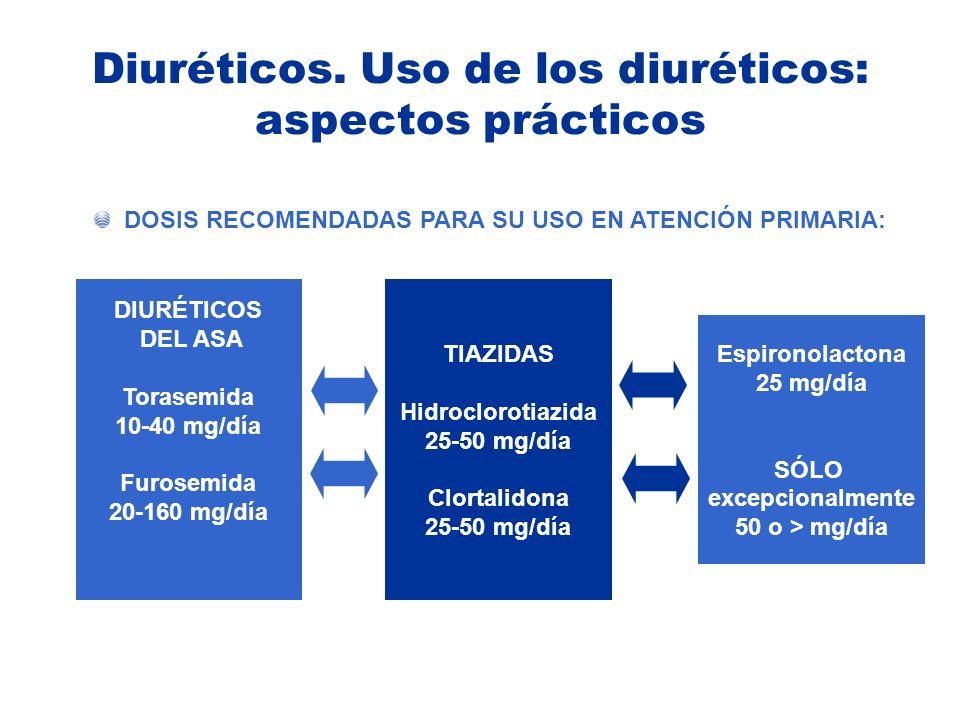 DOSIS RECOMENDADAS PARA SU USO EN ATENCIÓN PRIMARIA: DIURÉTICOS DEL ASA Torasemida 10-40 mg/día Furosemida 20-160 mg/día TIAZIDAS Hidroclorotiazida 25