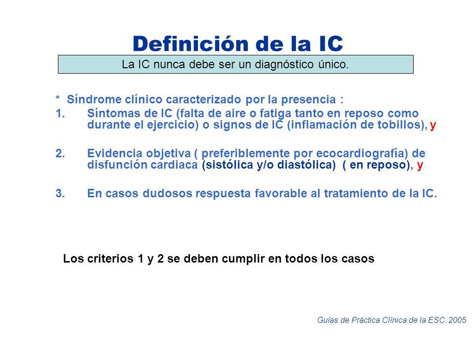 Definición de la IC * Síndrome clínico caracterizado por la presencia : 1.Síntomas de IC (falta de aire o fatiga tanto en reposo como durante el ejerc