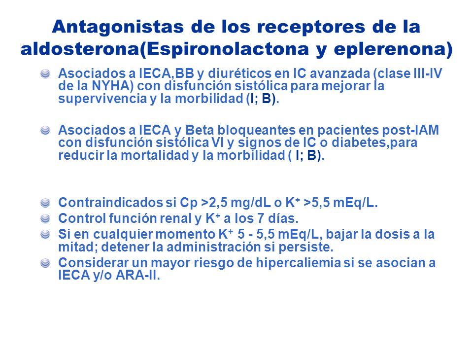 Antagonistas de los receptores de la aldosterona(Espironolactona y eplerenona) Asociados a IECA,BB y diuréticos en IC avanzada (clase III-IV de la NYH