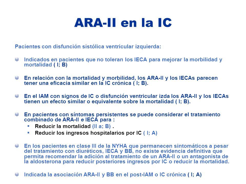 ARA-II en la IC Pacientes con disfunción sistólica ventricular izquierda: Indicados en pacientes que no toleran los IECA para mejorar la morbilidad y