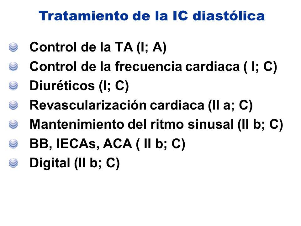 Control de la TA (I; A) Control de la frecuencia cardiaca ( I; C) Diuréticos (I; C) Revascularización cardiaca (II a; C) Mantenimiento del ritmo sinus