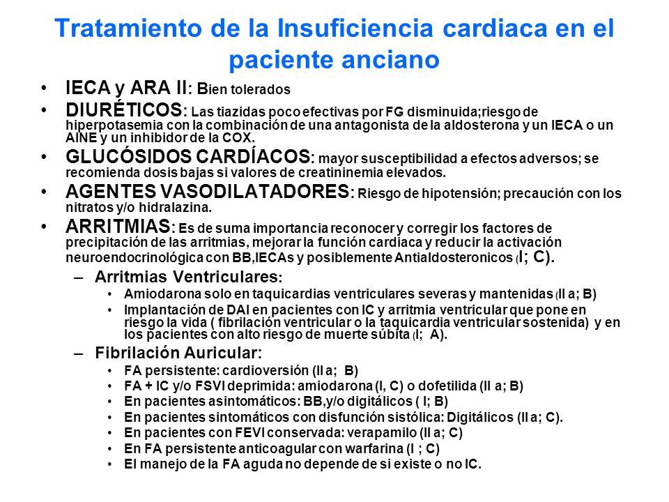 Tratamiento de la Insuficiencia cardiaca en el paciente anciano IECA y ARA II : B ien tolerados DIURÉTICOS : Las tiazidas poco efectivas por FG dismin