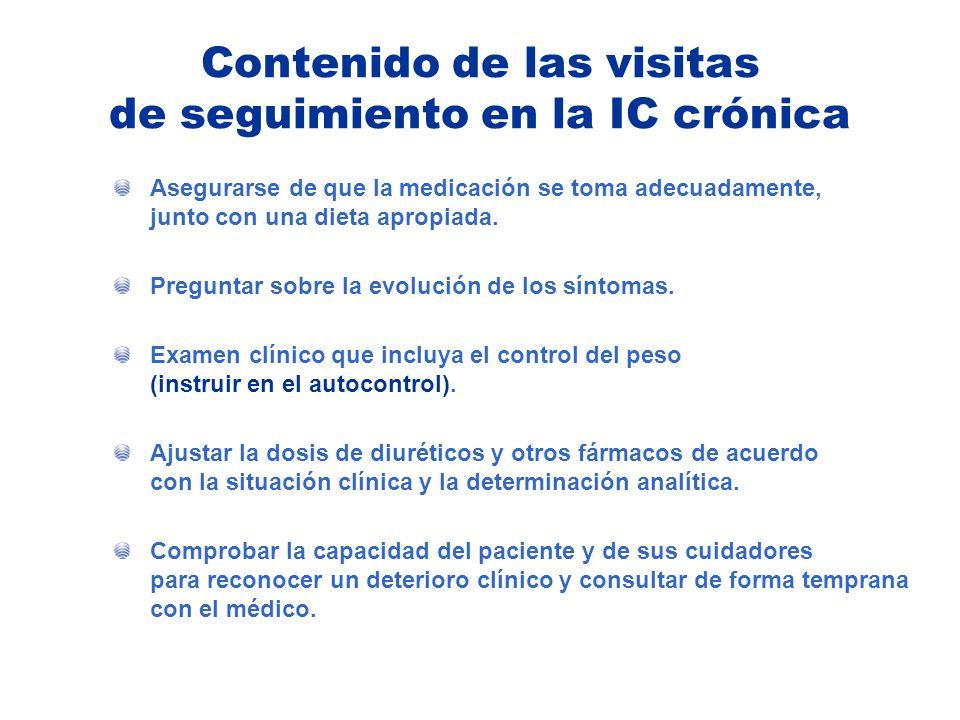 Contenido de las visitas de seguimiento en la IC crónica Asegurarse de que la medicación se toma adecuadamente, junto con una dieta apropiada. Pregunt