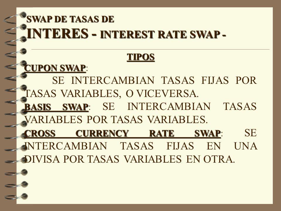 SWAP DE TASAS DE INTERES - INTEREST RATE SWAP - TIPOS CUPON SWAP CUPON SWAP: SE INTERCAMBIAN TASAS FIJAS POR TASAS VARIABLES, O VICEVERSA. BASIS SWAP