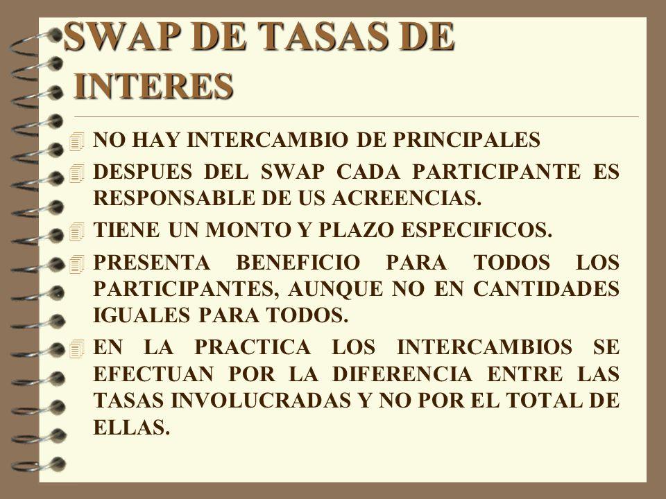 SWAP DE TASAS DE INTERES 4 NO HAY INTERCAMBIO DE PRINCIPALES 4 DESPUES DEL SWAP CADA PARTICIPANTE ES RESPONSABLE DE US ACREENCIAS. 4 TIENE UN MONTO Y
