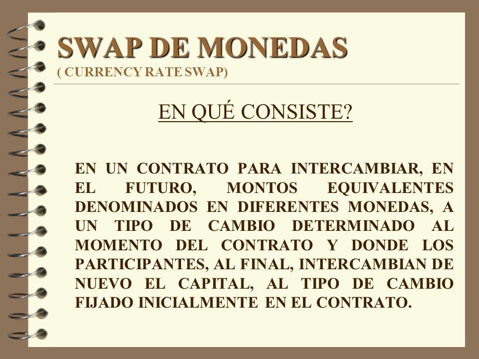 SWAP DE MONEDAS SWAP DE MONEDAS ( CURRENCY RATE SWAP) EN QUÉ CONSISTE? EN UN CONTRATO PARA INTERCAMBIAR, EN EL FUTURO, MONTOS EQUIVALENTES DENOMINADOS