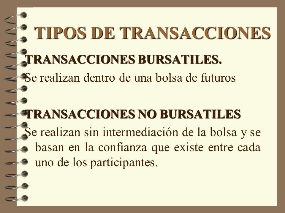 TIPOS DE TRANSACCIONES TRANSACCIONES BURSATILES. Se realizan dentro de una bolsa de futuros TRANSACCIONES NO BURSATILES Se realizan sin intermediación
