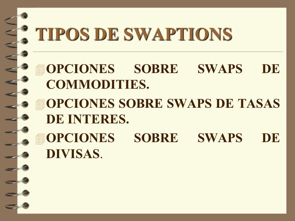 TIPOS DE SWAPTIONS 4 OPCIONES SOBRE SWAPS DE COMMODITIES. 4 OPCIONES SOBRE SWAPS DE TASAS DE INTERES. 4 OPCIONES SOBRE SWAPS DE DIVISAS.