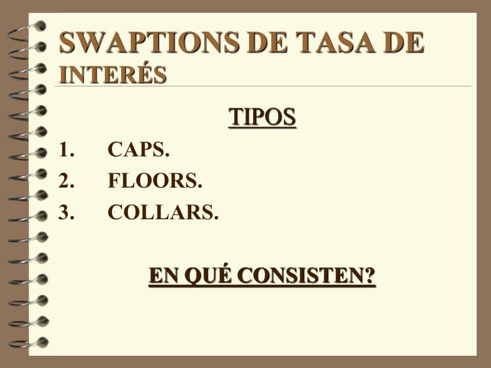 SWAPTIONS DE TASA DE INTERÉS TIPOS 1.CAPS. 2.FLOORS. 3.COLLARS. EN QUÉ CONSISTEN?