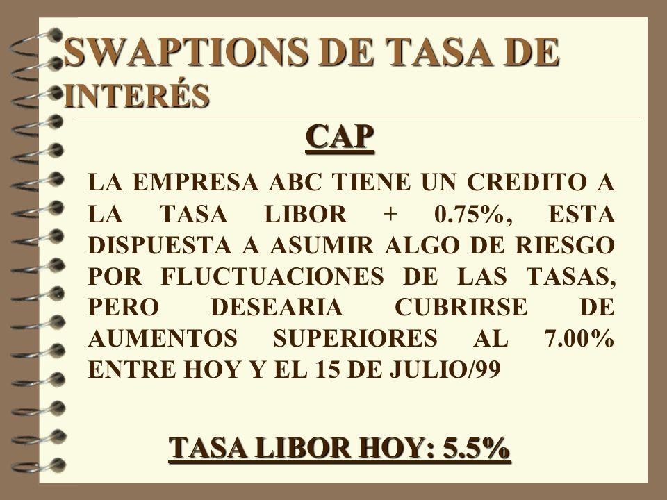 SWAPTIONS DE TASA DE INTERÉS CAP LA EMPRESA ABC TIENE UN CREDITO A LA TASA LIBOR + 0.75%, ESTA DISPUESTA A ASUMIR ALGO DE RIESGO POR FLUCTUACIONES DE