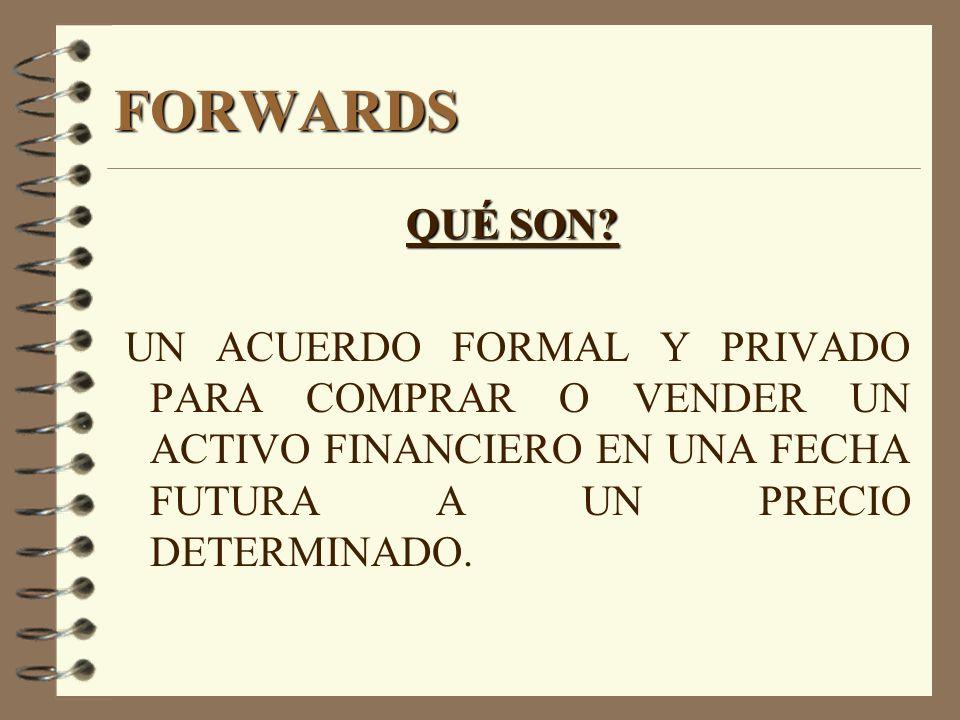 TIPOS DE SWAPTIONS 4 OPCIONES SOBRE SWAPS DE COMMODITIES.