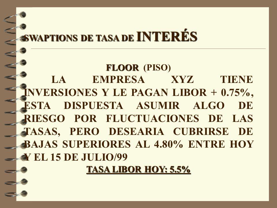 SWAPTIONS DE TASA DE INTERÉS FLOOR FLOOR (PISO) LA EMPRESA XYZ TIENE INVERSIONES Y LE PAGAN LIBOR + 0.75%, ESTA DISPUESTA ASUMIR ALGO DE RIESGO POR FL