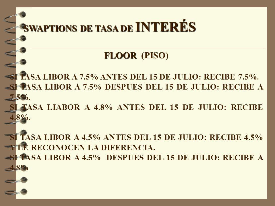 SWAPTIONS DE TASA DE INTERÉS FLOOR (PISO) SI TASA LIBOR A 7.5% ANTES DEL 15 DE JULIO: RECIBE 7.5%. SI TASA LIBOR A 7.5% DESPUES DEL 15 DE JULIO: RECIB