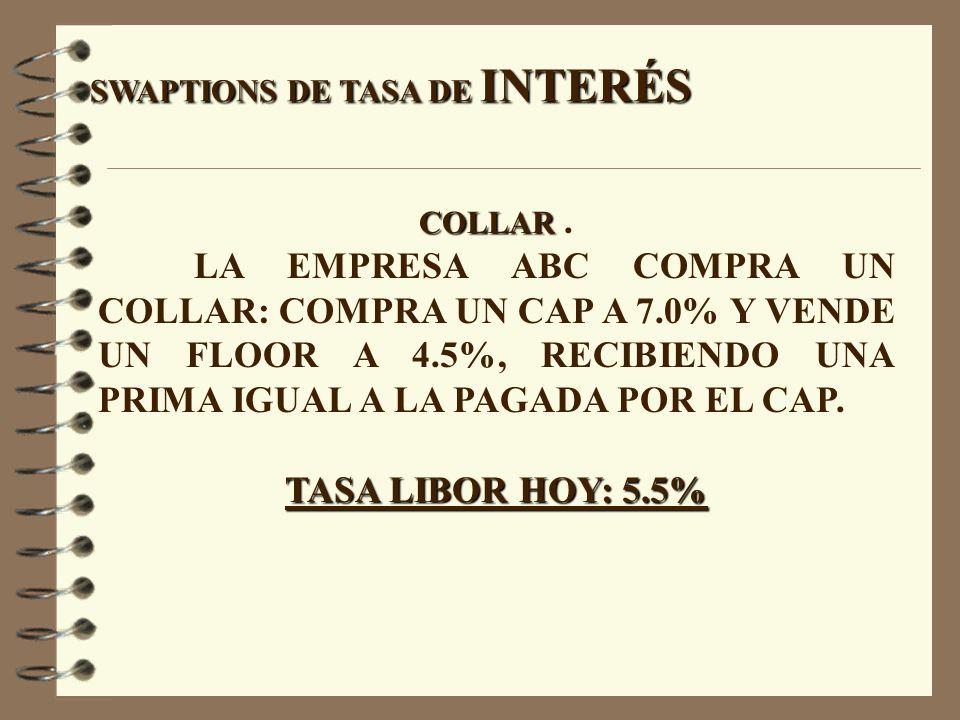 SWAPTIONS DE TASA DE INTERÉS COLLAR COLLAR. LA EMPRESA ABC COMPRA UN COLLAR: COMPRA UN CAP A 7.0% Y VENDE UN FLOOR A 4.5%, RECIBIENDO UNA PRIMA IGUAL